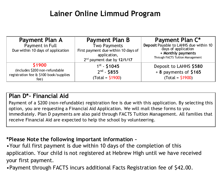 financial aid application Students can apply for federal student aid before applying for admission to broward college.